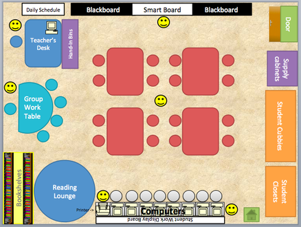 Classroom Diagram Learning Through Technology